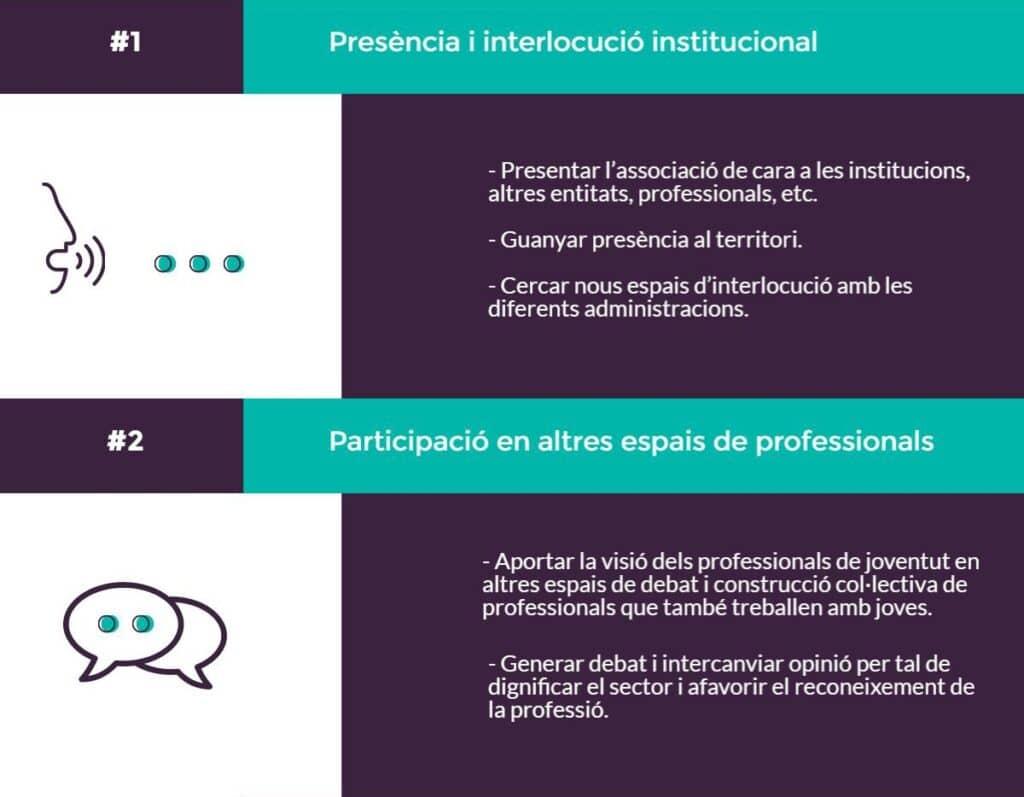 Part 2 infografia nova junta AcPpJ
