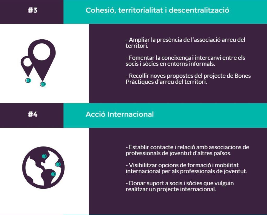 Part 3 infografia nova junta AcPpJ